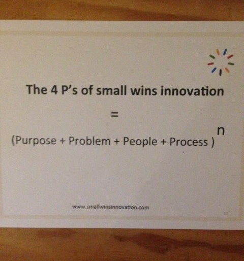 The 4 P's of small wins innovation
