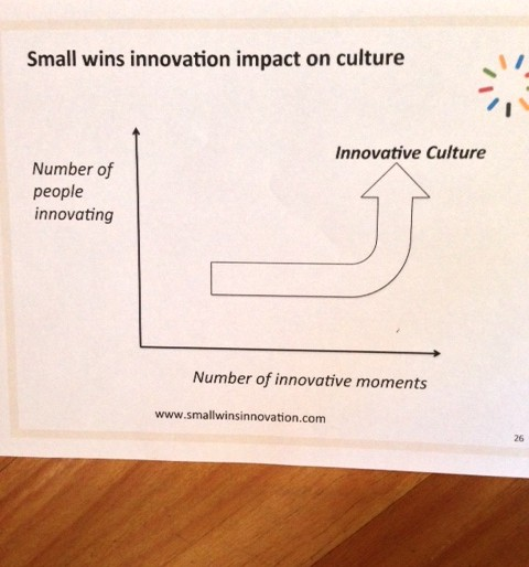 How to build a more innovative culture